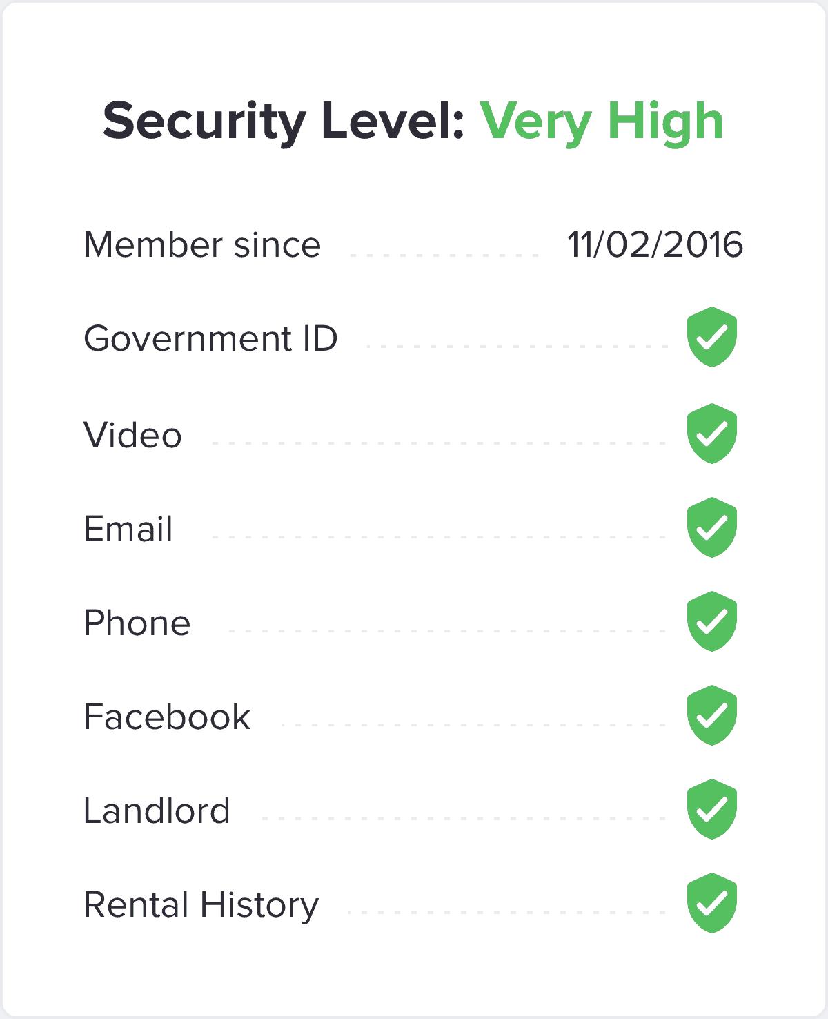 Security level analysis